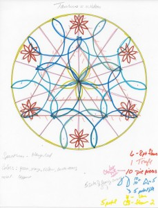 2016 05 06 Taurus New Moon Mandala Analayze
