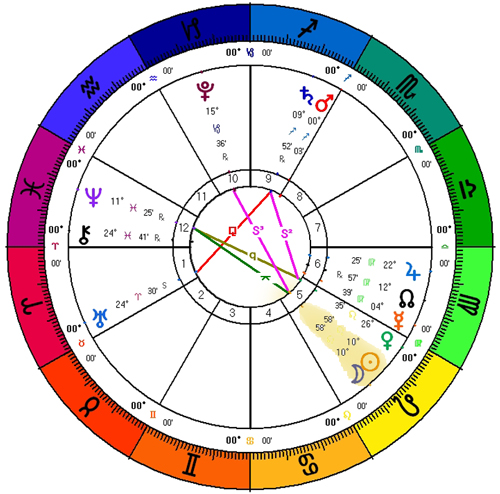2016-Leo-New-Moon-Chart