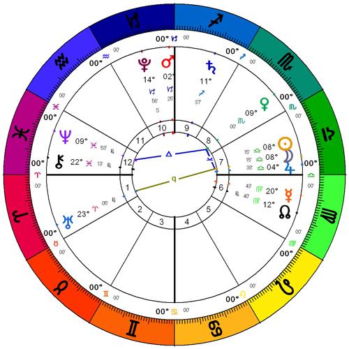 2016-libra-new-moon-chart