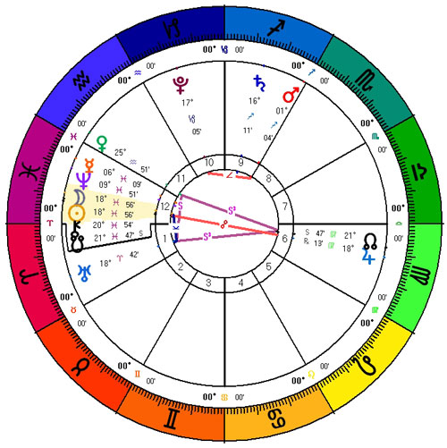 2016-Pisces-New-Moon-Chart