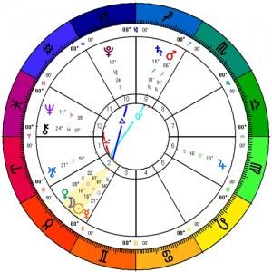 2016-Taurus-New-Mooon-Chart