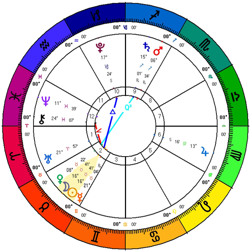 2016-Taurus-New-Mooon-Chart