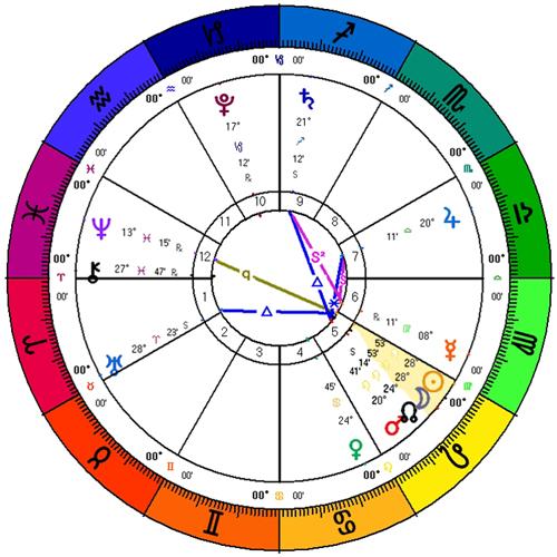 2017-Leo-Solar-Eclipse-Chart-web