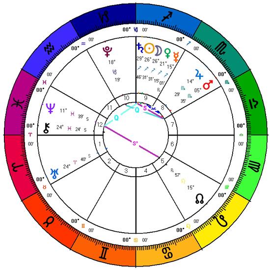 2017-Sagittarius-New-Moon-Chart-web