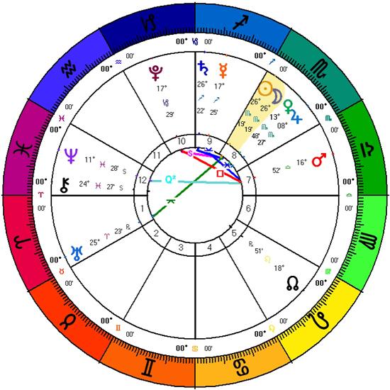 2017-Scorpio-NM-Chart-web