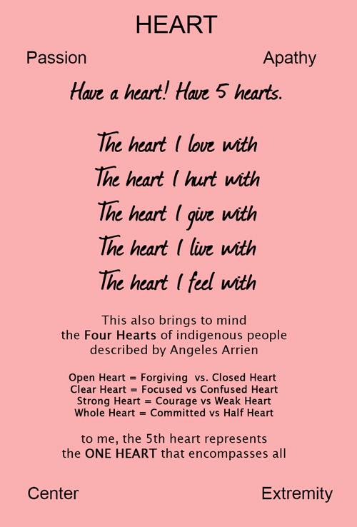 HeartCardReverseSide