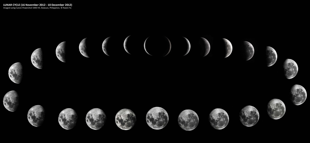 lunar-phases-1-copyresized